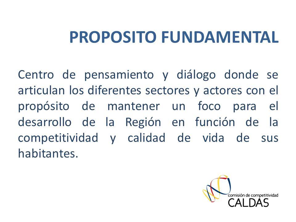 PROPOSITO FUNDAMENTAL Centro de pensamiento y diálogo donde se articulan los diferentes sectores y actores con el propósito de mantener un foco para el desarrollo de la Región en función de la competitividad y calidad de vida de sus habitantes.