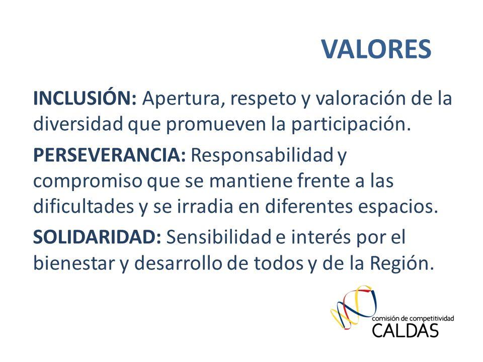 VALORES INCLUSIÓN: Apertura, respeto y valoración de la diversidad que promueven la participación.