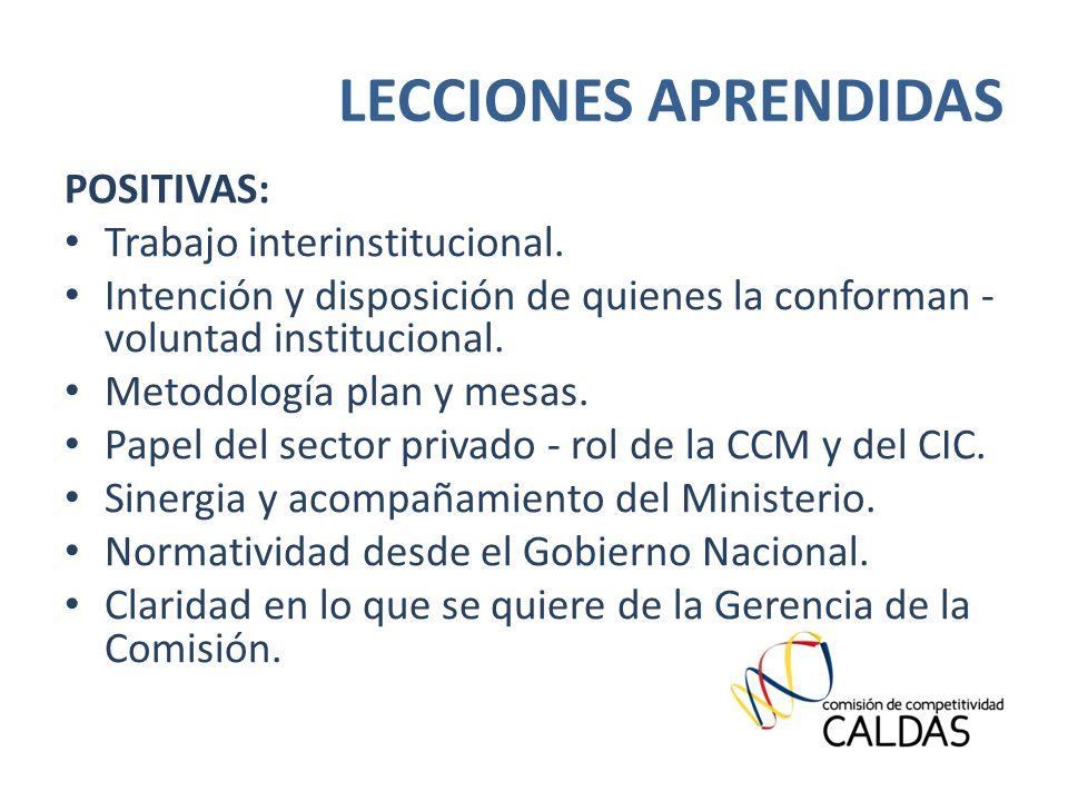 LECCIONES APRENDIDAS POSITIVAS: Trabajo interinstitucional.
