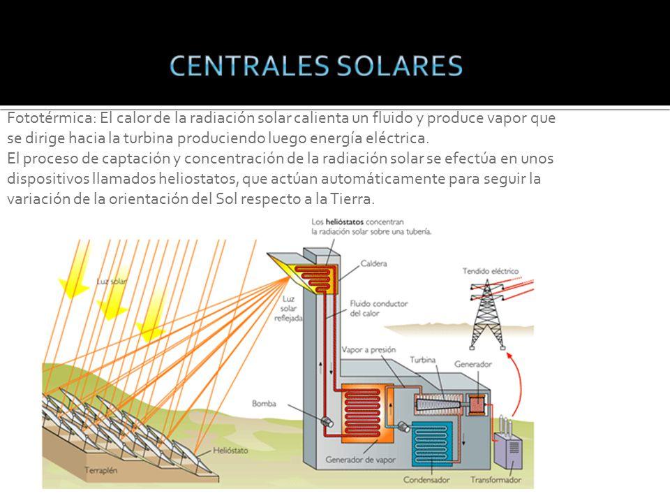 Fototérmica: El calor de la radiación solar calienta un fluido y produce vapor que se dirige hacia la turbina produciendo luego energía eléctrica.