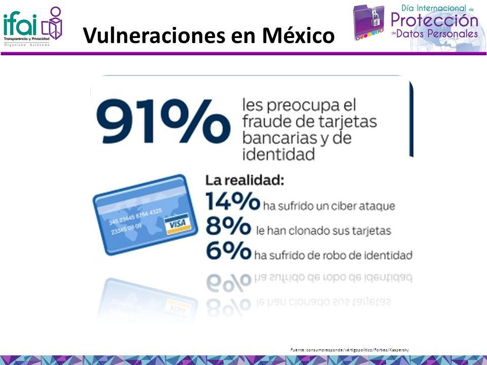 Vulneraciones en México Fuente: consumoresponde/vértigopolítico/Forbes/Kaspersky