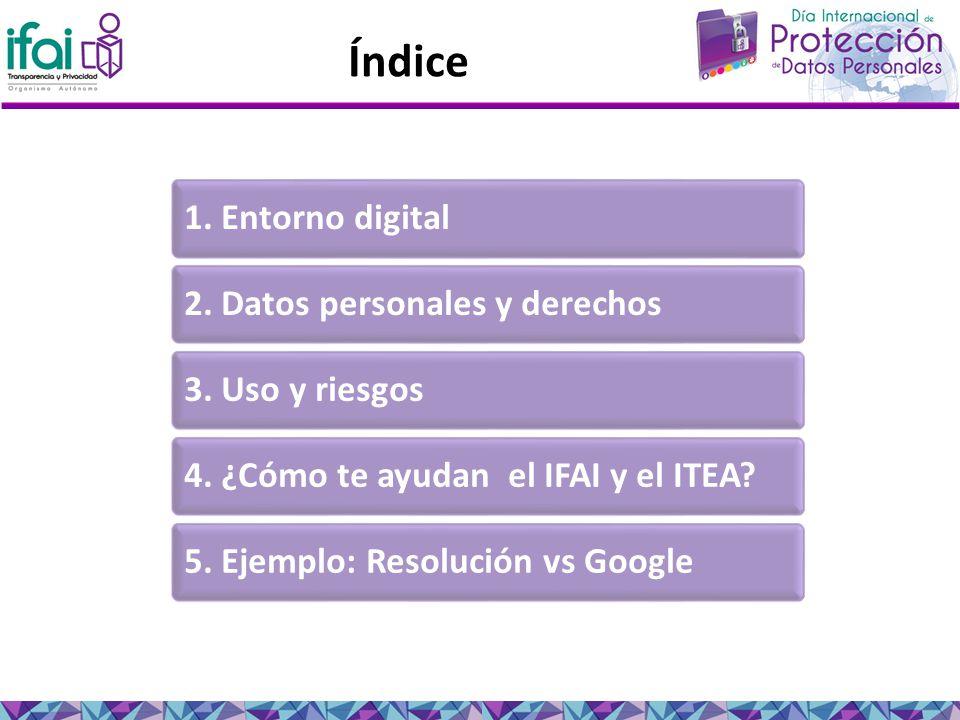 Índice 1. Entorno digital 2. Datos personales y derechos 3.