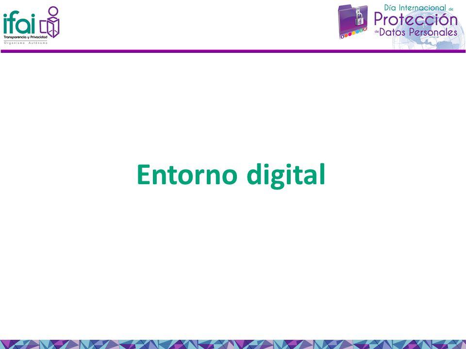 Entorno digital