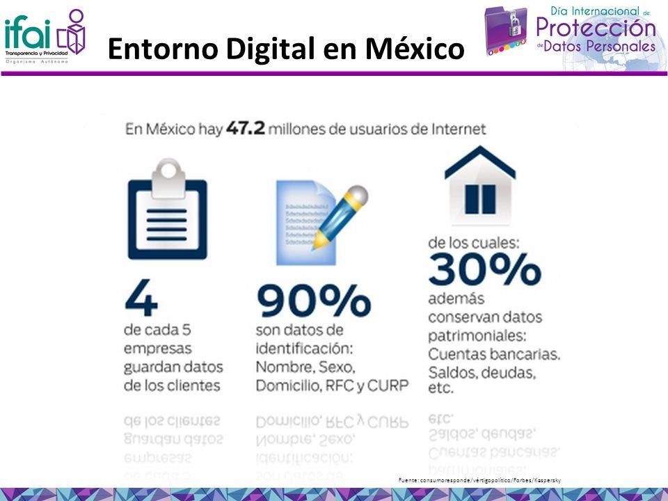 Entorno Digital en México Fuente: consumoresponde/vértigopolítico/Forbes/Kaspersky