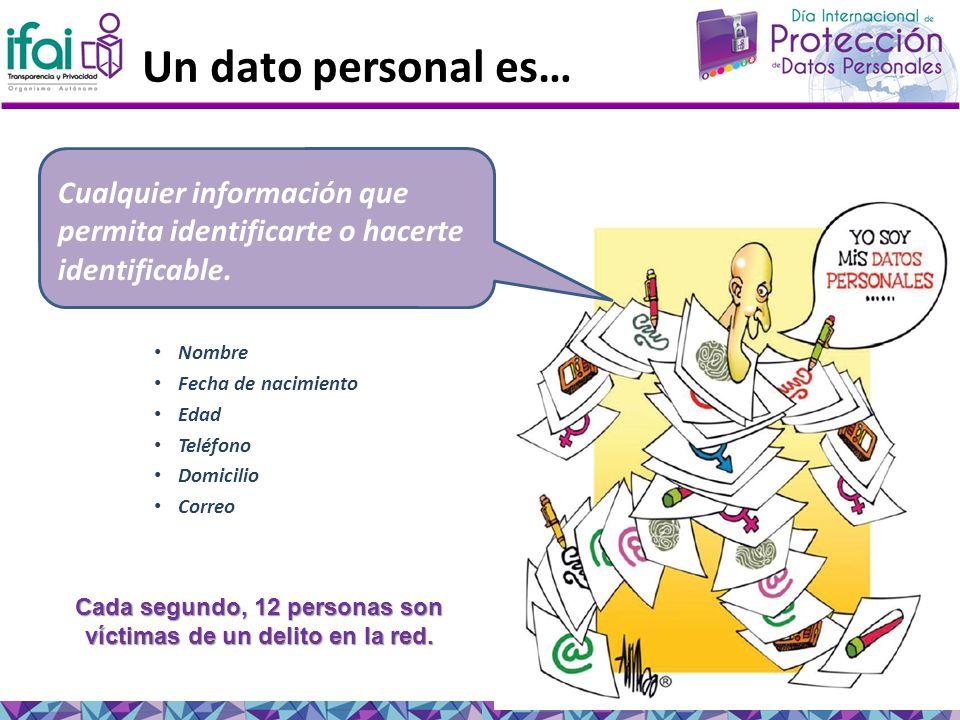 Un dato personal es… Cualquier información que permita identificarte o hacerte identificable.