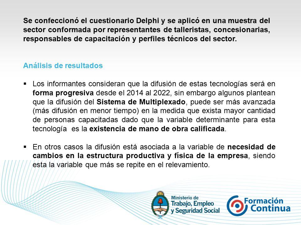 Se confeccionó el cuestionario Delphi y se aplicó en una muestra del sector conformada por representantes de talleristas, concesionarias, responsables de capacitación y perfiles técnicos del sector.
