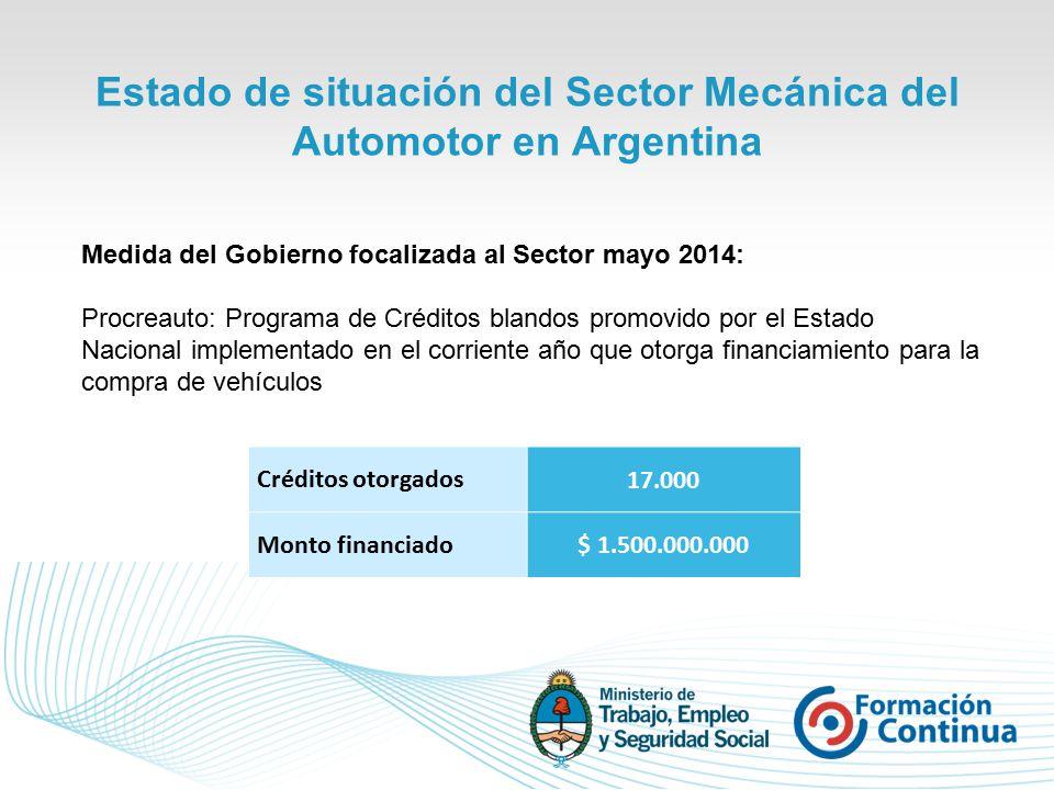 Estado de situación del Sector Mecánica del Automotor en Argentina Medida del Gobierno focalizada al Sector mayo 2014: Procreauto: Programa de Créditos blandos promovido por el Estado Nacional implementado en el corriente año que otorga financiamiento para la compra de vehículos Créditos otorgados17.000 Monto financiado$ 1.500.000.000