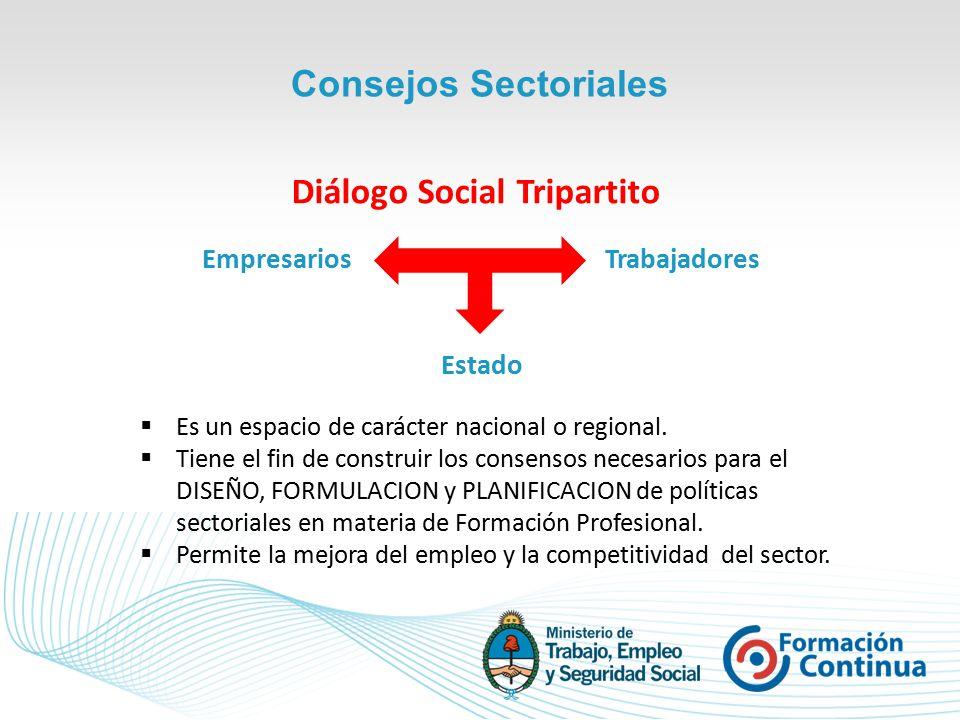 Estado Trabajadores Empresarios  Es un espacio de carácter nacional o regional.