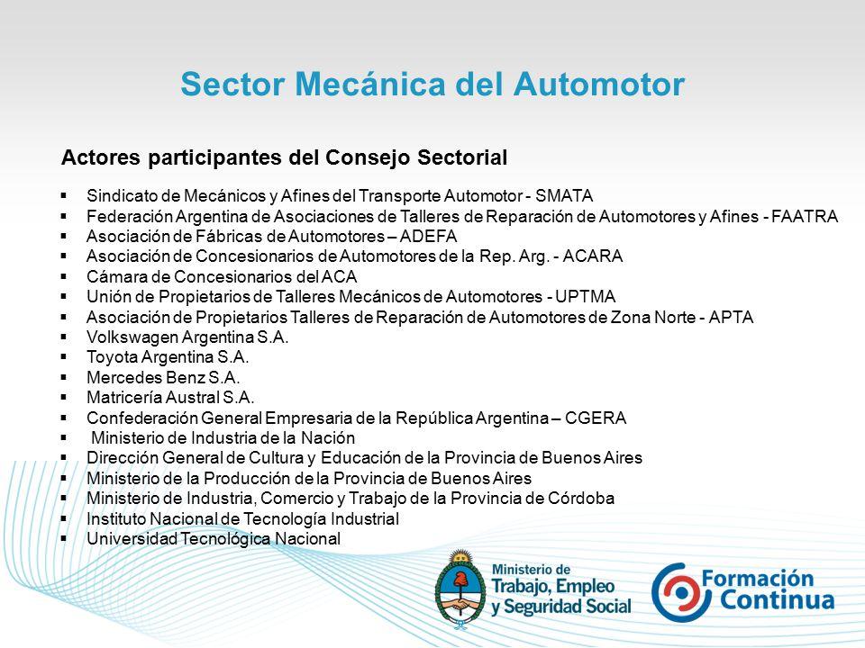 Sector Mecánica del Automotor  Sindicato de Mecánicos y Afines del Transporte Automotor - SMATA  Federación Argentina de Asociaciones de Talleres de Reparación de Automotores y Afines - FAATRA  Asociación de Fábricas de Automotores – ADEFA  Asociación de Concesionarios de Automotores de la Rep.