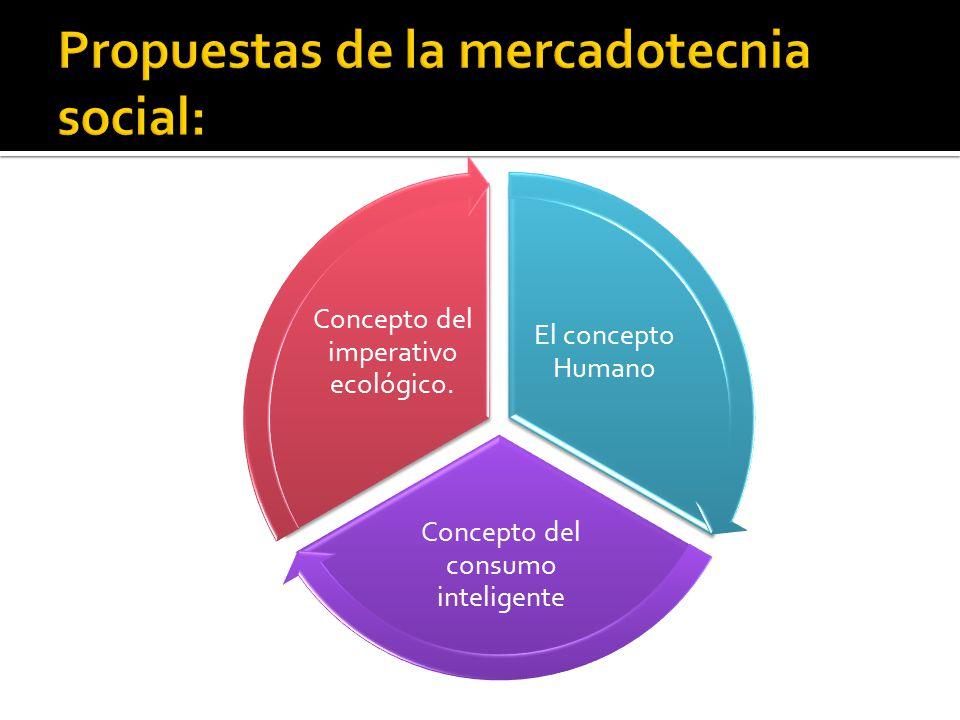 El concepto Humano Concepto del consumo inteligente Concepto del imperativo ecológico.