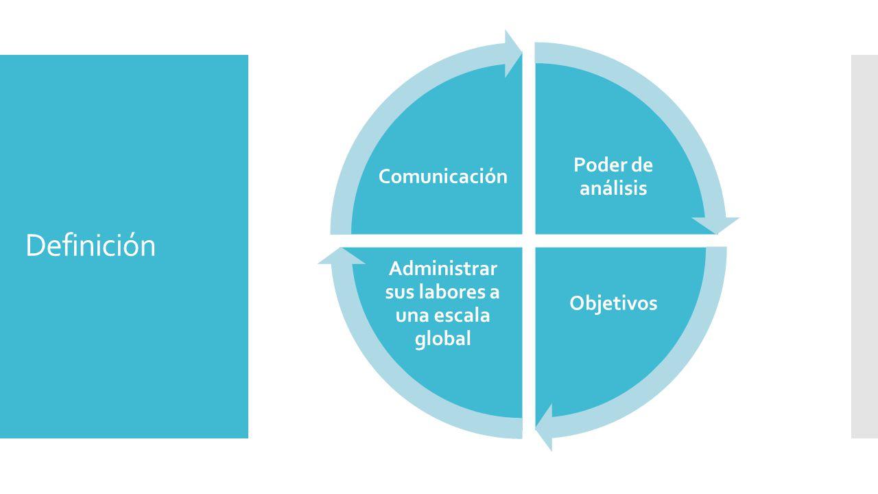 Poder de análisis Objetivos Administrar sus labores a una escala global Comunicación Definición
