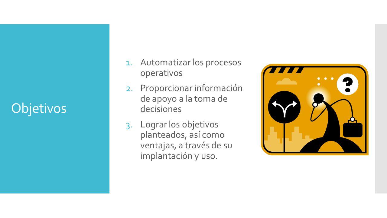 Objetivos 1.Automatizar los procesos operativos 2.Proporcionar información de apoyo a la toma de decisiones 3.Lograr los objetivos planteados, así como ventajas, a través de su implantación y uso.