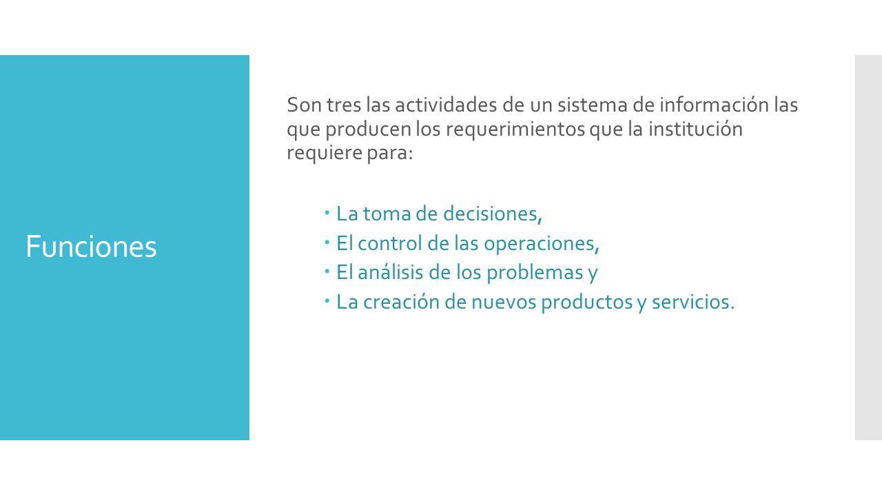 Funciones Son tres las actividades de un sistema de información las que producen los requerimientos que la institución requiere para:  La toma de decisiones,  El control de las operaciones,  El análisis de los problemas y  La creación de nuevos productos y servicios.