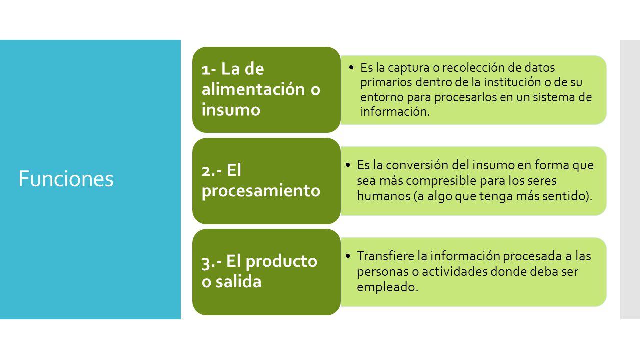 Es la captura o recolección de datos primarios dentro de la institución o de su entorno para procesarlos en un sistema de información.