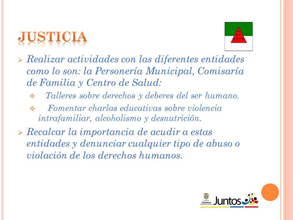  Realizar actividades con las diferentes entidades como lo son: la Personería Municipal, Comisaría de Familia y Centro de Salud:  Talleres sobre derechos y deberes del ser humano.