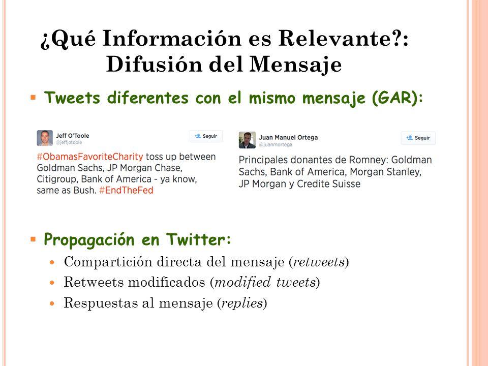 ¿Qué Información es Relevante : Difusión del Mensaje  Tweets diferentes con el mismo mensaje (GAR):  Propagación en Twitter: Compartición directa del mensaje ( retweets ) Retweets modificados ( modified tweets ) Respuestas al mensaje ( replies )