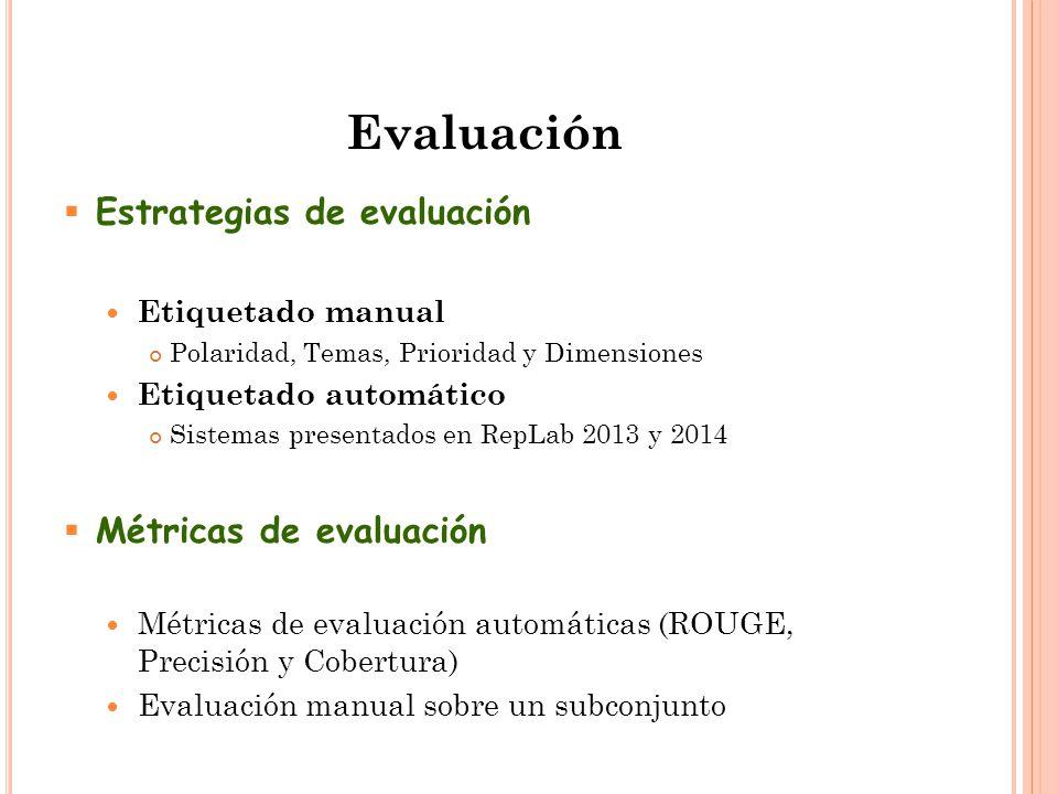 Evaluación  Estrategias de evaluación Etiquetado manual Polaridad, Temas, Prioridad y Dimensiones Etiquetado automático Sistemas presentados en RepLab 2013 y 2014  Métricas de evaluación Métricas de evaluación automáticas (ROUGE, Precisión y Cobertura) Evaluación manual sobre un subconjunto