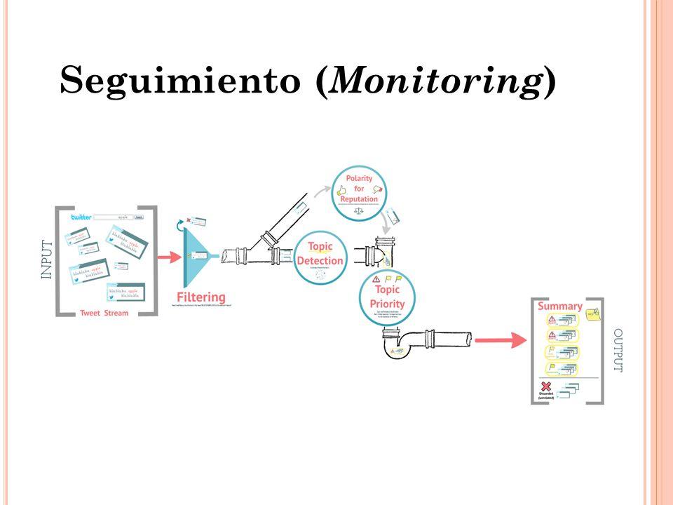 Seguimiento ( Monitoring )