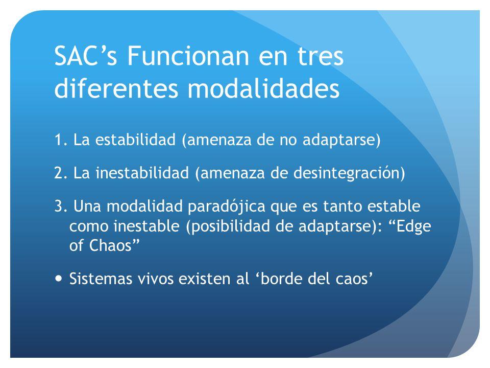 SAC's Funcionan en tres diferentes modalidades 1. La estabilidad (amenaza de no adaptarse) 2.
