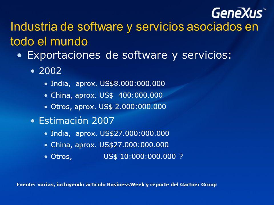 Industria de software y servicios asociados en todo el mundo Exportaciones de software y servicios: 2002 India, aprox.