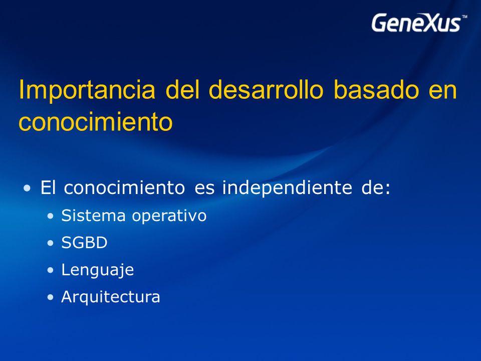 Importancia del desarrollo basado en conocimiento El conocimiento es independiente de: Sistema operativo SGBD Lenguaje Arquitectura