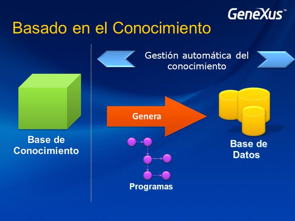 Basado en el Conocimiento Base de Conocimiento Base de Conocimiento Programas Base de Datos Base de Datos Gestión automática del conocimiento Genera