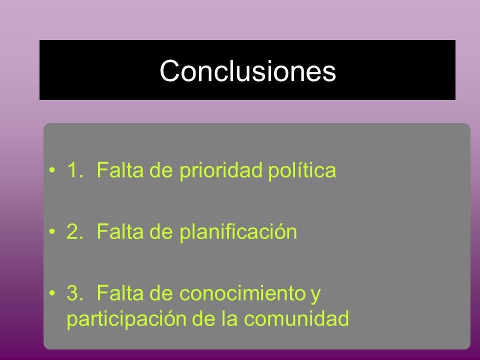 Conclusiones 1.Falta de prioridad política 2.Falta de planificación 3.Falta de conocimiento y participación de la comunidad