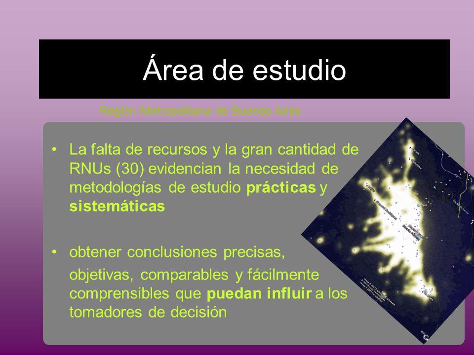 Área de estudio La falta de recursos y la gran cantidad de RNUs (30) evidencian la necesidad de metodologías de estudio prácticas y sistemáticas obtener conclusiones precisas, objetivas, comparables y fácilmente comprensibles que puedan influir a los tomadores de decisión Región Metropolitana de Buenos Aires
