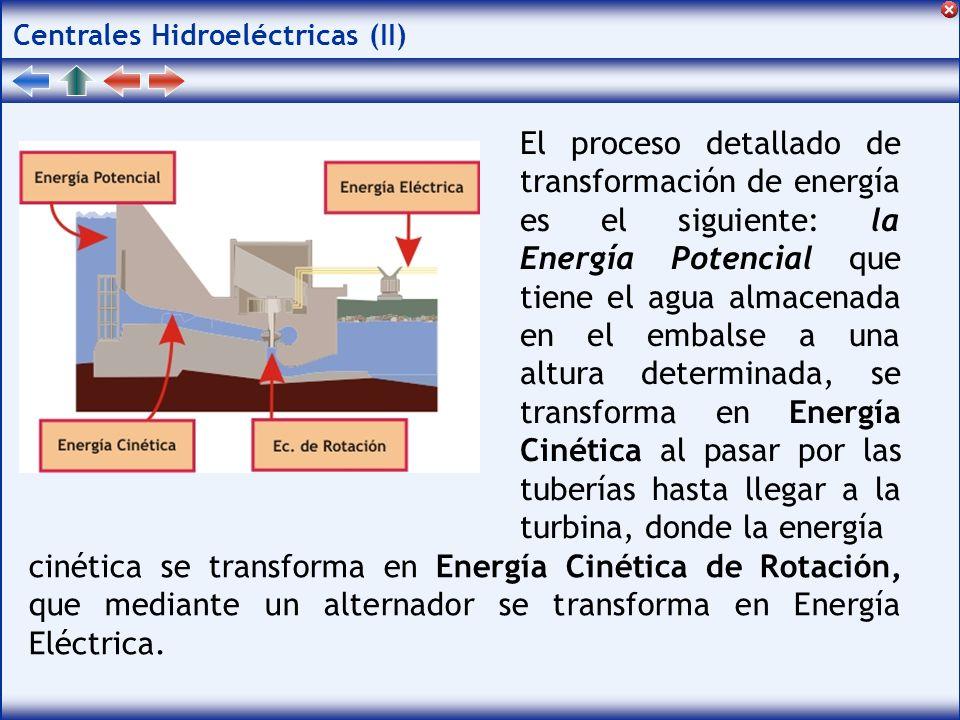 Centrales Hidroeléctricas (II) cinética se transforma en Energía Cinética de Rotación, que mediante un alternador se transforma en Energía Eléctrica.