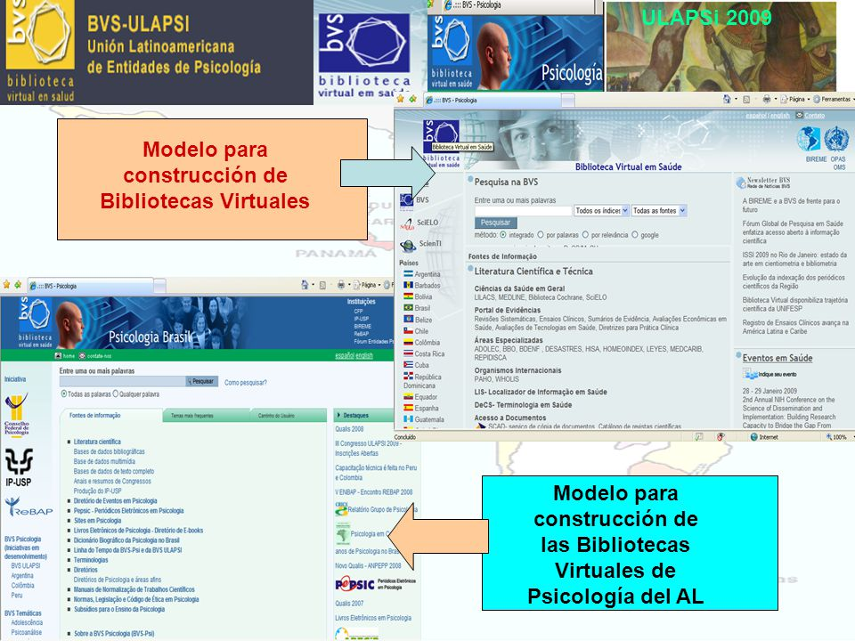 ULAPSi 2009 Modelo para construcción de Bibliotecas Virtuales Modelo para construcción de las Bibliotecas Virtuales de Psicología del AL
