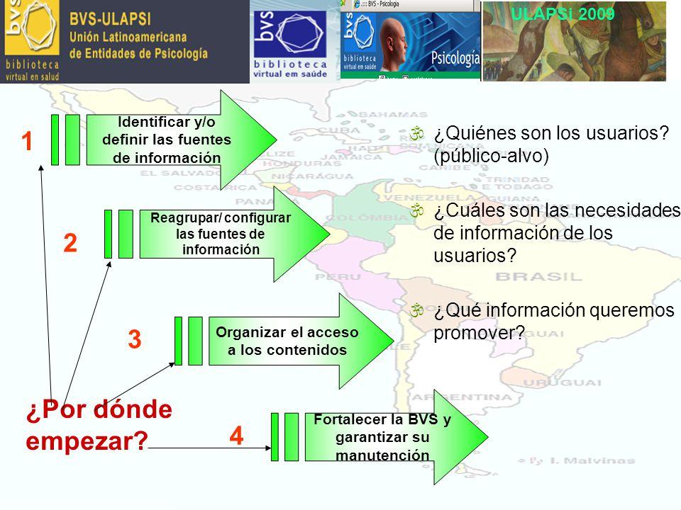 ULAPSi 2009 Identificar y/o definir las fuentes de información Reagrupar/ configurar las fuentes de información Organizar el acceso a los contenidos Fortalecer la BVS y garantizar su manutención 1 2 3 4 \¿Quiénes son los usuarios.