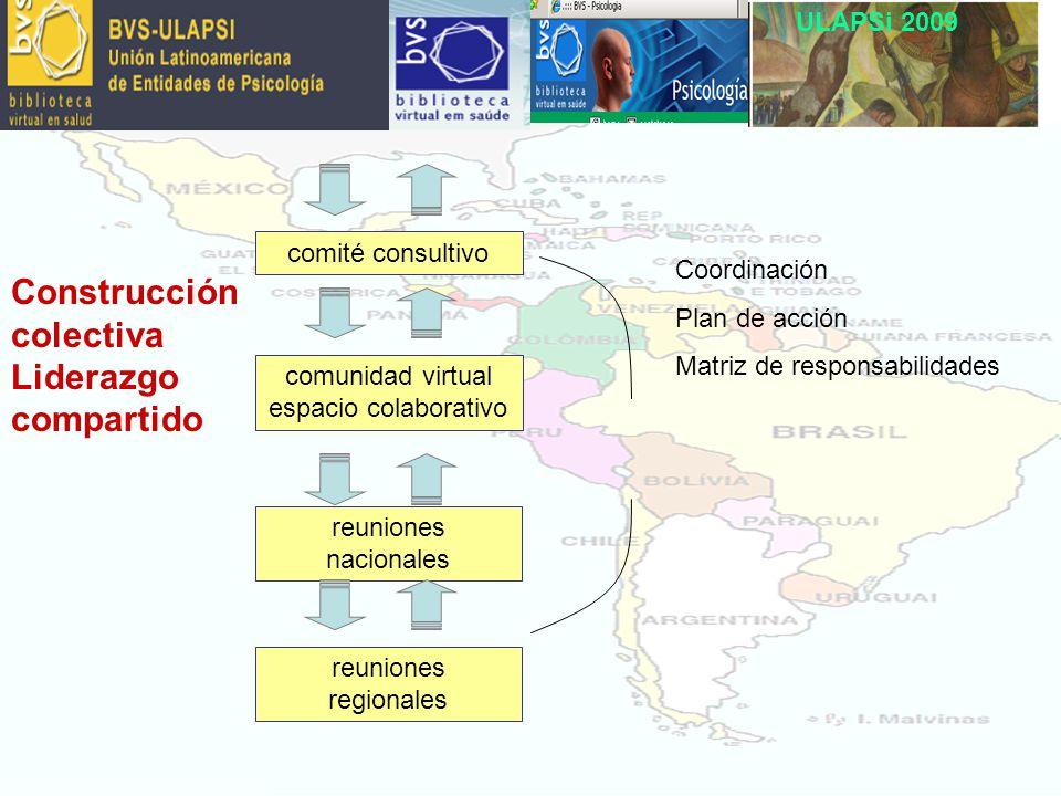 ULAPSi 2009 Construcción colectiva Liderazgo compartido comité consultivo comunidad virtual espacio colaborativo reuniones nacionales reuniones regionales Coordinación Plan de acción Matriz de responsabilidades