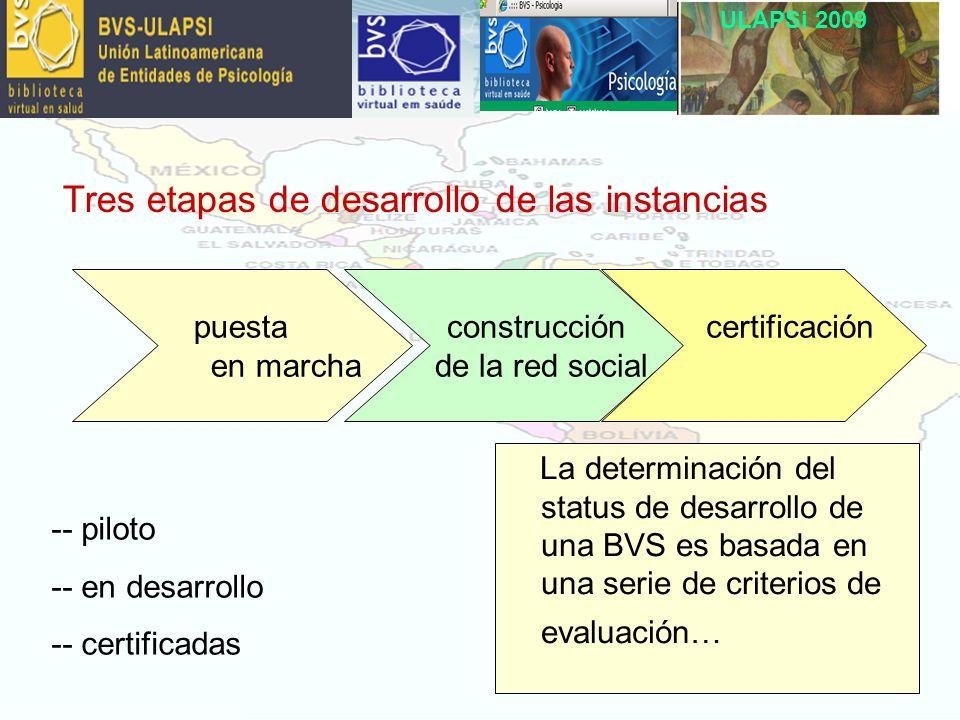 ULAPSi 2009 construcción de la red social certificación Tres etapas de desarrollo de las instancias -- piloto -- en desarrollo -- certificadas puesta en marcha La determinación del status de desarrollo de una BVS es basada en una serie de criterios de evaluación…