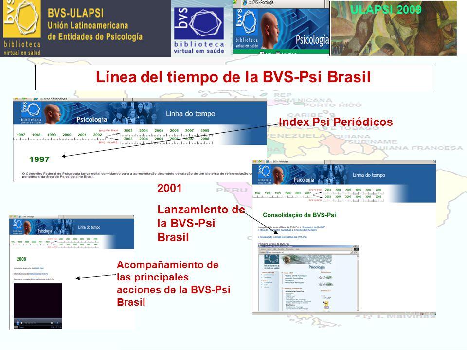 ULAPSi 2009 Línea del tiempo de la BVS-Psi Brasil Index Psi Periódicos 2001 Lanzamiento de la BVS-Psi Brasil Acompañamiento de las principales acciones de la BVS-Psi Brasil