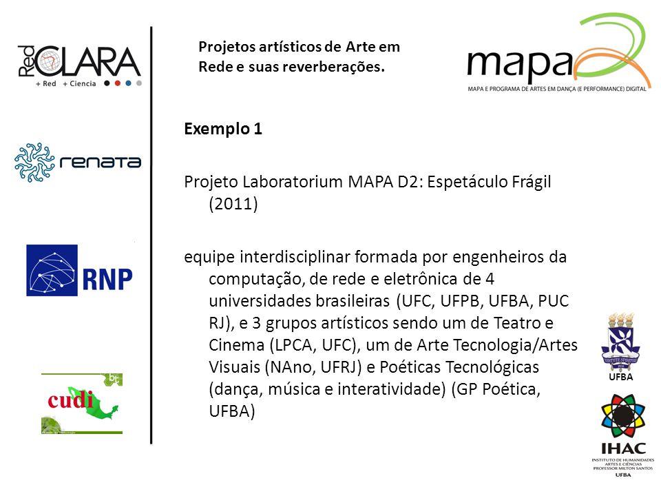 Exemplo 1 Projeto Laboratorium MAPA D2: Espetáculo Frágil (2011) equipe interdisciplinar formada por engenheiros da computação, de rede e eletrônica de 4 universidades brasileiras (UFC, UFPB, UFBA, PUC RJ), e 3 grupos artísticos sendo um de Teatro e Cinema (LPCA, UFC), um de Arte Tecnologia/Artes Visuais (NAno, UFRJ) e Poéticas Tecnológicas (dança, música e interatividade) (GP Poética, UFBA) Projetos artísticos de Arte em Rede e suas reverberações.