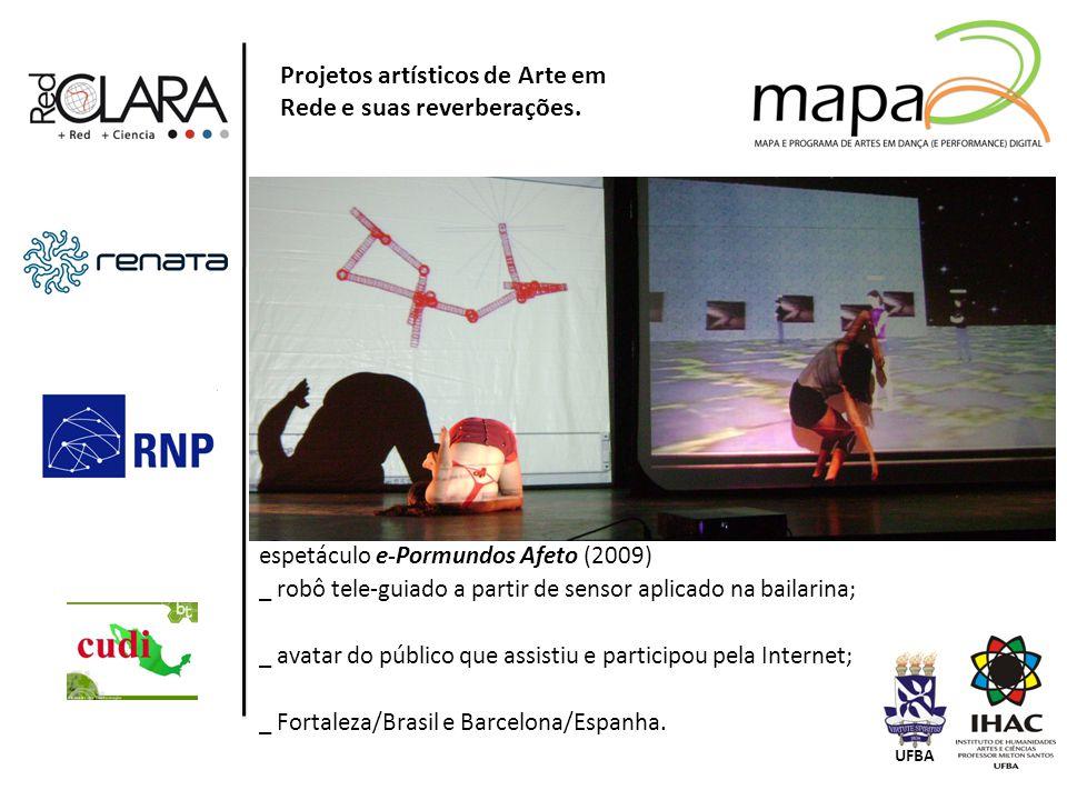 UFBA Projetos artísticos de Arte em Rede e suas reverberações.