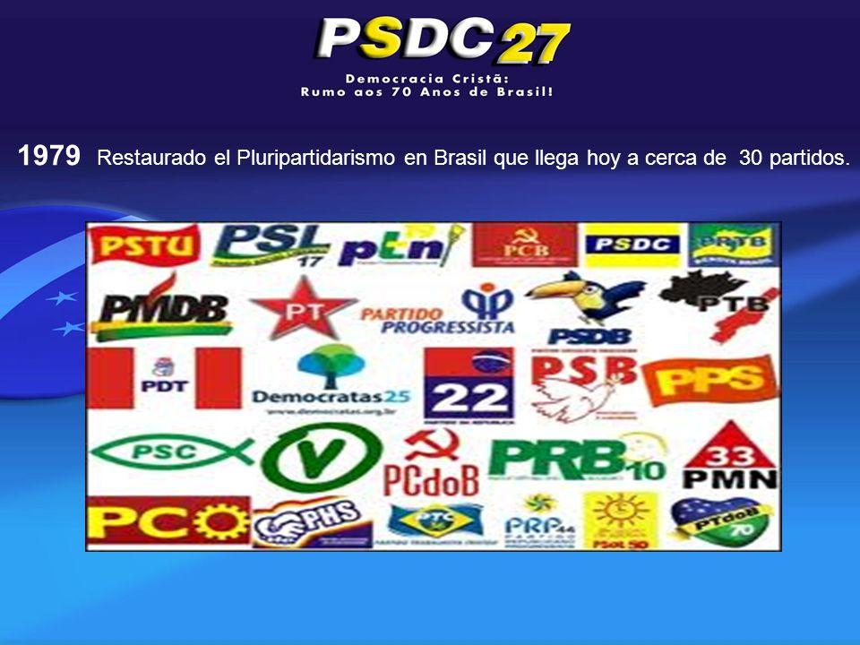 1979 Restaurado el Pluripartidarismo en Brasil que llega hoy a cerca de 30 partidos.