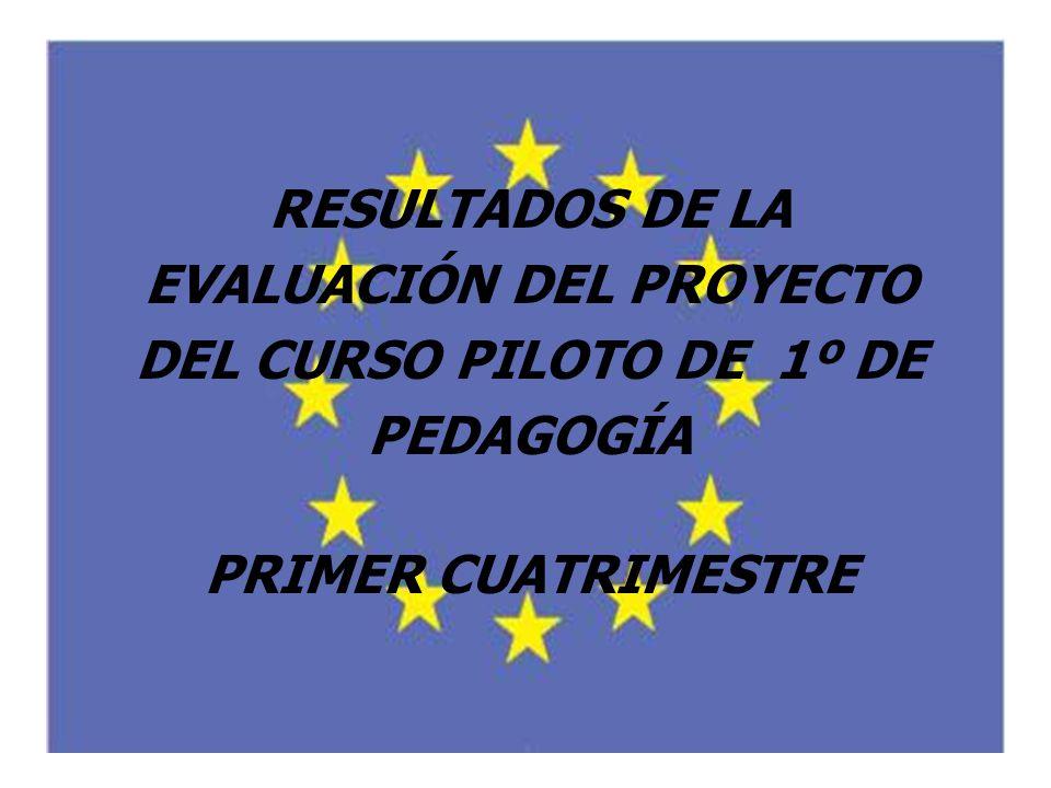 RESULTADOS DE LA EVALUACIÓN DEL PROYECTO DEL CURSO PILOTO DE 1º DE PEDAGOGÍA PRIMER CUATRIMESTRE