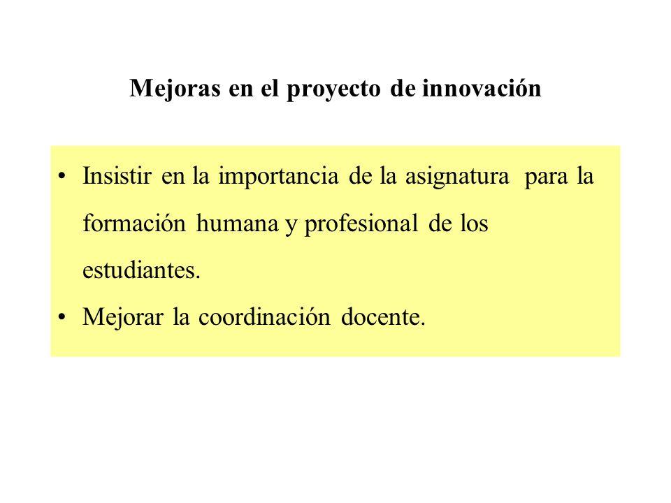 Mejoras en el proyecto de innovación Insistir en la importancia de la asignatura para la formación humana y profesional de los estudiantes.