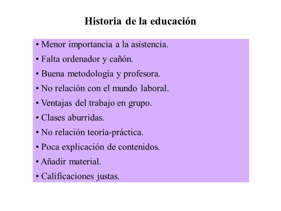 Historia de la educación Menor importancia a la asistencia.