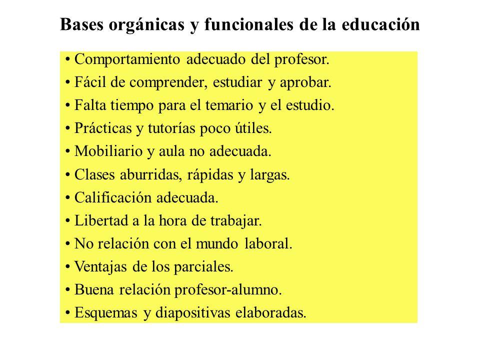 Bases orgánicas y funcionales de la educación Comportamiento adecuado del profesor.