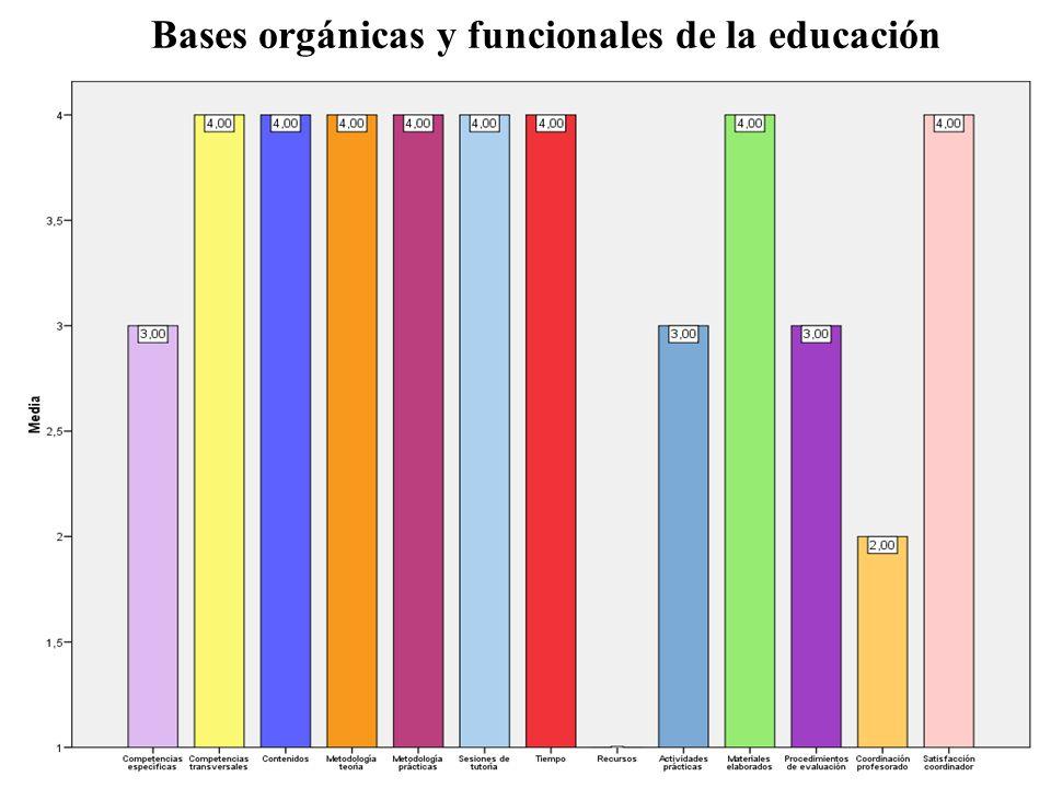Bases orgánicas y funcionales de la educación