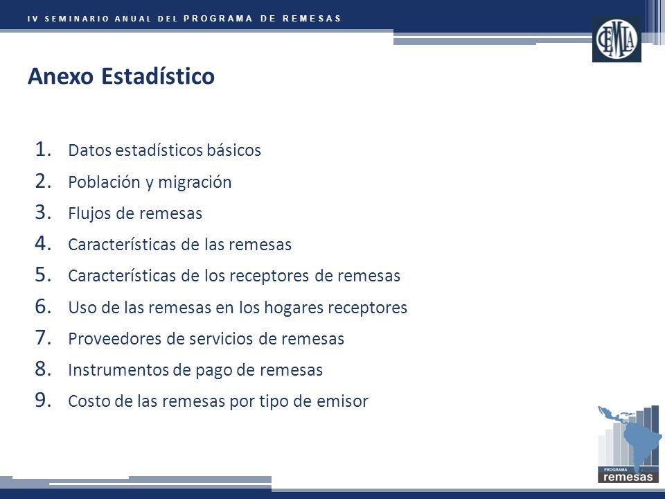 IV SEMINARIO ANUAL DEL PROGRAMA DE REMESAS Anexo Estadístico 1.