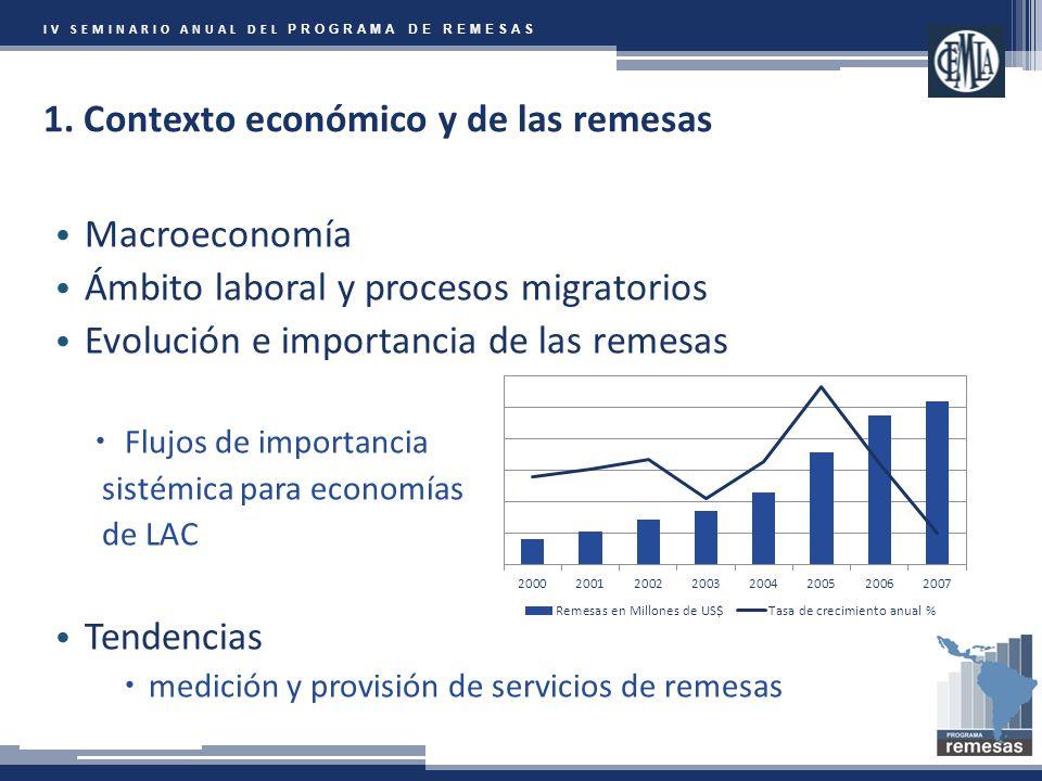 IV SEMINARIO ANUAL DEL PROGRAMA DE REMESAS 1.