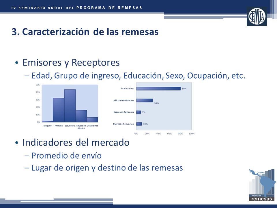 IV SEMINARIO ANUAL DEL PROGRAMA DE REMESAS 3.