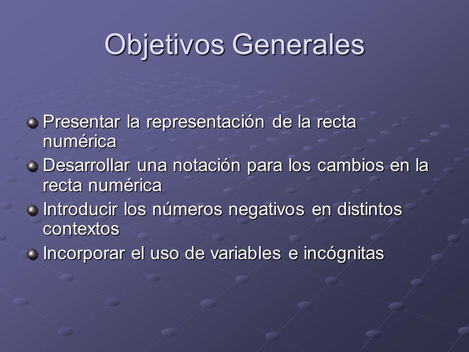 Objetivos Generales Presentar la representación de la recta numérica Desarrollar una notación para los cambios en la recta numérica Introducir los números negativos en distintos contextos Incorporar el uso de variables e incógnitas
