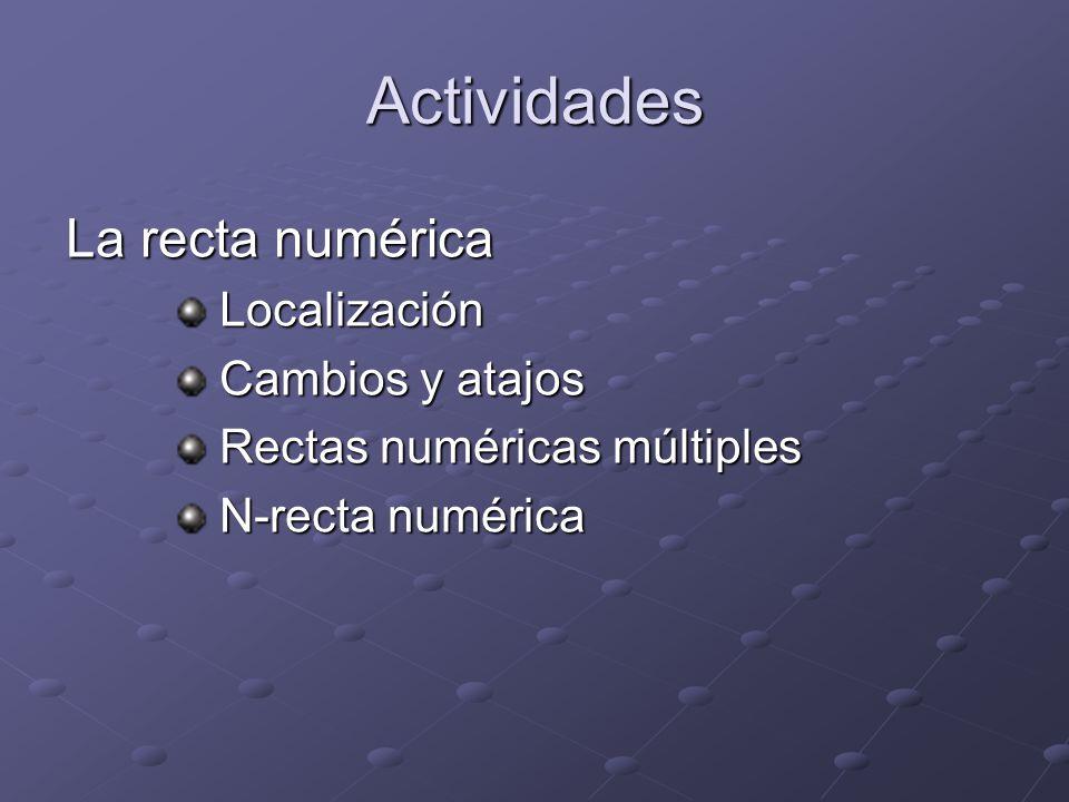 Actividades La recta numérica Localización Localización Cambios y atajos Cambios y atajos Rectas numéricas múltiples Rectas numéricas múltiples N-recta numérica N-recta numérica
