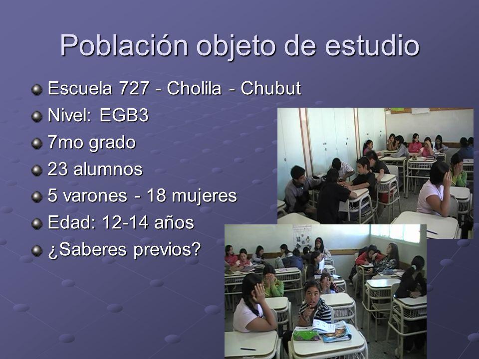 Población objeto de estudio Escuela 727 - Cholila - Chubut Nivel: EGB3 7mo grado 23 alumnos 5 varones - 18 mujeres Edad: 12-14 años ¿Saberes previos