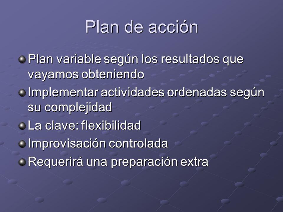 Plan de acción Plan variable según los resultados que vayamos obteniendo Implementar actividades ordenadas según su complejidad La clave: flexibilidad Improvisación controlada Requerirá una preparación extra