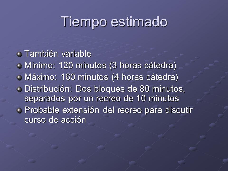 Tiempo estimado También variable Mínimo: 120 minutos (3 horas cátedra) Máximo: 160 minutos (4 horas cátedra) Distribución: Dos bloques de 80 minutos, separados por un recreo de 10 minutos Probable extensión del recreo para discutir curso de acción